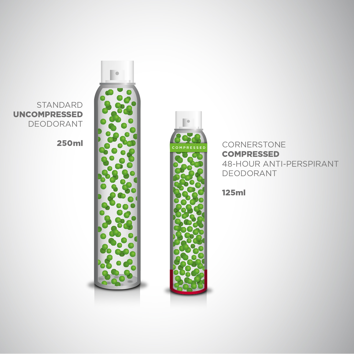 The Science Behind Compressed Anti-Perspirant Deodorant